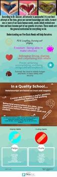 Glasser Quality School