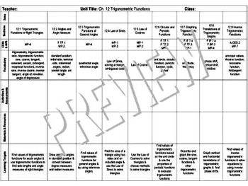Glencoe Common Core Algebra 2 Lesson Unit Plans (13 Fillable PDF Templates)