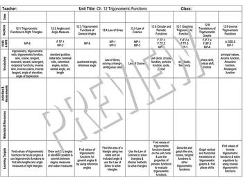 Glencoe Common Core Algebra 2 Lesson Unit Plans (13 Word Templates)