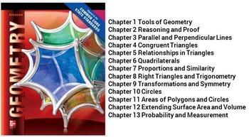 Glencoe Geometry Common Core Unit Lesson Plans Templates CCSS