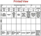 Glencoe Common Core Algebra 1 Lesson Unit Plans (12 PDF Templates)