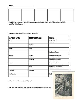 Glencoe - World History - Chapter 5 notes w/quizzes