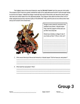 Global 1: Honors Japanese Feudalism