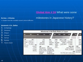Global Aim # 24 What were some milestones in Japanese history?