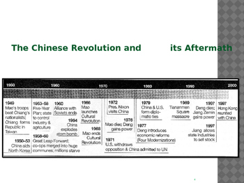 Global Aim # 95 What was Mao Zedong's Economic and Cultural Revolution?