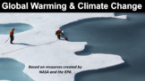 Introduction to the Greenhouse Effect, Global Warming, and Climate Change