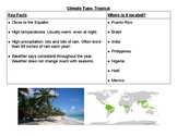 Global Climate Zones Stations