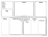 Global Communities Inquiry Graphic Organizer - LETTER size