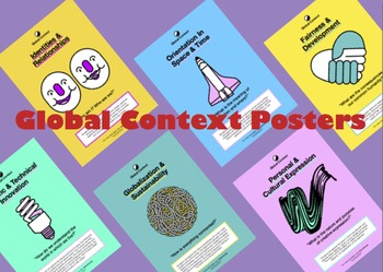Global Context Posters with description International Baccalaureate PYP MYP DP