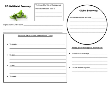 Global Economy (Virginia Civics SOL CE.12d)