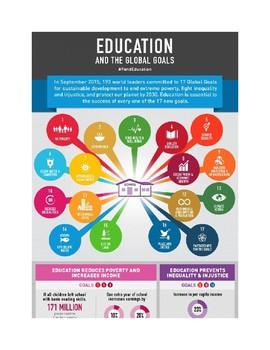 Global Education Webquest