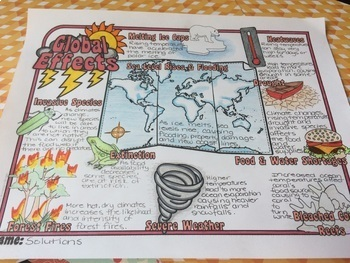 Global Effects of Climate Change - FREE Climate Change Science Doodle Note