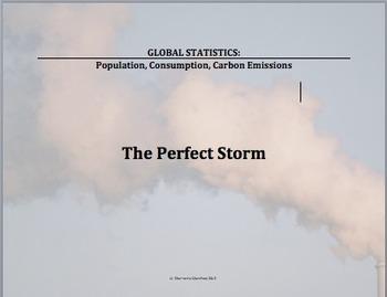 Global Environmental Data Set: Population, Consumption, Climate Change