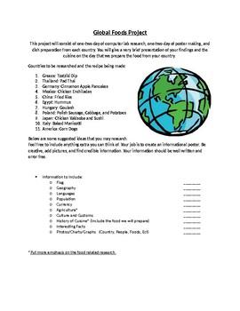 Global Foods Unit