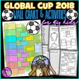 Global Cup Football / Soccer 2018 Russia
