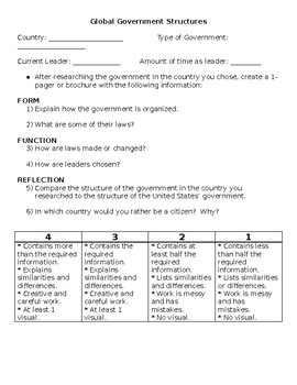 Global Government Structures
