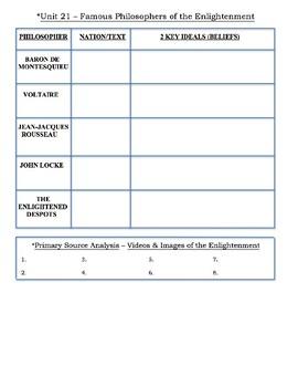 Global History - 10th Grade - Unit 21 - Scientific Rev/Enlightenment - Handout 4