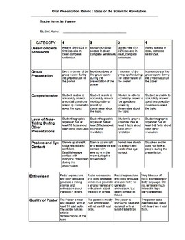 Global History - 10th Grade - Unit 23 - Rubric for Group Project