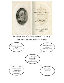 Global History 10th Grade - Unit 24 Capitalism & Communism - Day 1 Handout