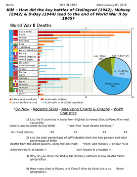 Global History 10th Grade - Unit 31 World War II in Europe/Asia - Day 3 Handout