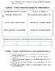 Global History - 10th Grade - Unit 35 - Colonialism to Independence - Handout 2