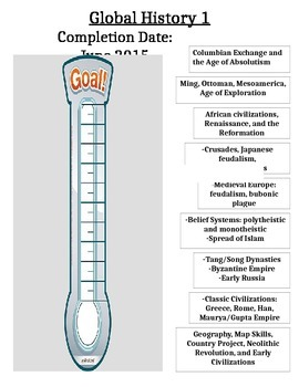 Global History Curriculum Pacing Thermometer