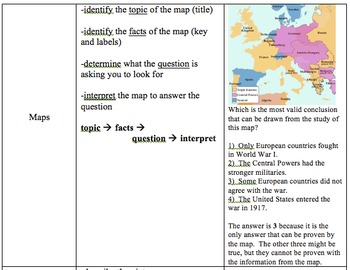 Global History & Geography Regents Study Guide