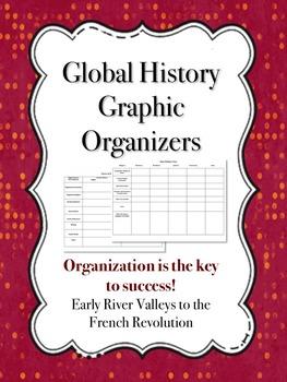 Global History Graphic Organizers/Charts
