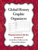 Global History Graphic Organizers/Charts