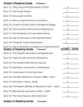 Global History Regents Guide - Thematic Essay, DBQ & DBQ Essay Strategies