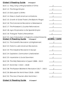 Global - Essay & Writing Strategy Packet- 9th/10th Gr