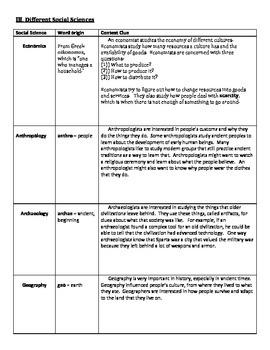 Global History Regents Review Packet / Prep - Social Sciences