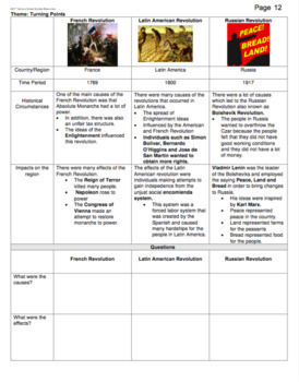 Global History Regents Review: Thematic graphic organizer/questions