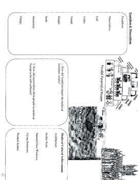 Global History Review Packet #2