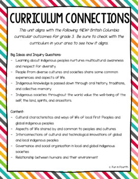 Global Indigenous Cultures Informational Articles: 7 Article Bundle