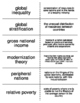 Global Inequality Vocabulary Flash Cards for Sociology