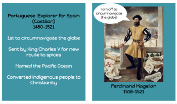 Global Influences In California's Exploration Timeline Cards: Explorers