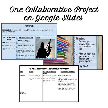 Global Issues Collaborative Project