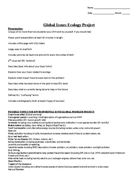 Global Issues Ecology Project