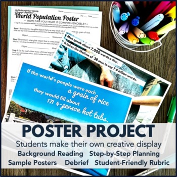 Global Issues Geography PBL: World Population Poster Project