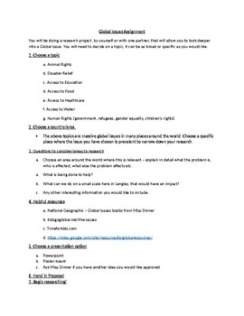 Global Issues Research Assignment