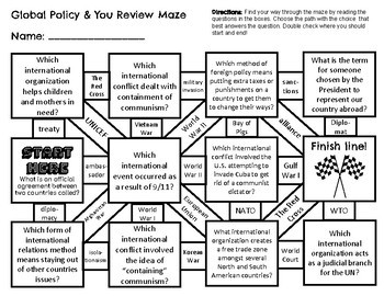 Global Policy Review Maze