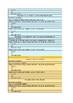 VCE Global Politics Unit 4, Outcome 2, Revision Sheet