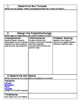 Project Planning Template | Global Project Planning Template By Amanda Funk Tpt