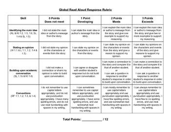 Global Read Aloud Response Rubric