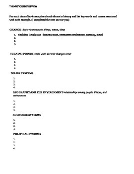Global Regents Thematic Essay Review Sheet