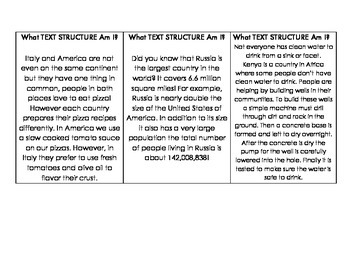 Global Text Structure Task Cards and Graphic Orgainzer