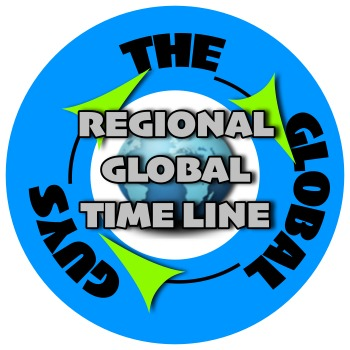 Global Timeline with 10 Activity Ideas