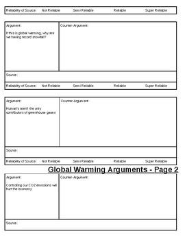 Global Warming Arguments - Lesson Bundle