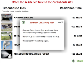 Global Warming CAUSES:  Greenhouse Gas Residence Times - MAC Gr. 5-8